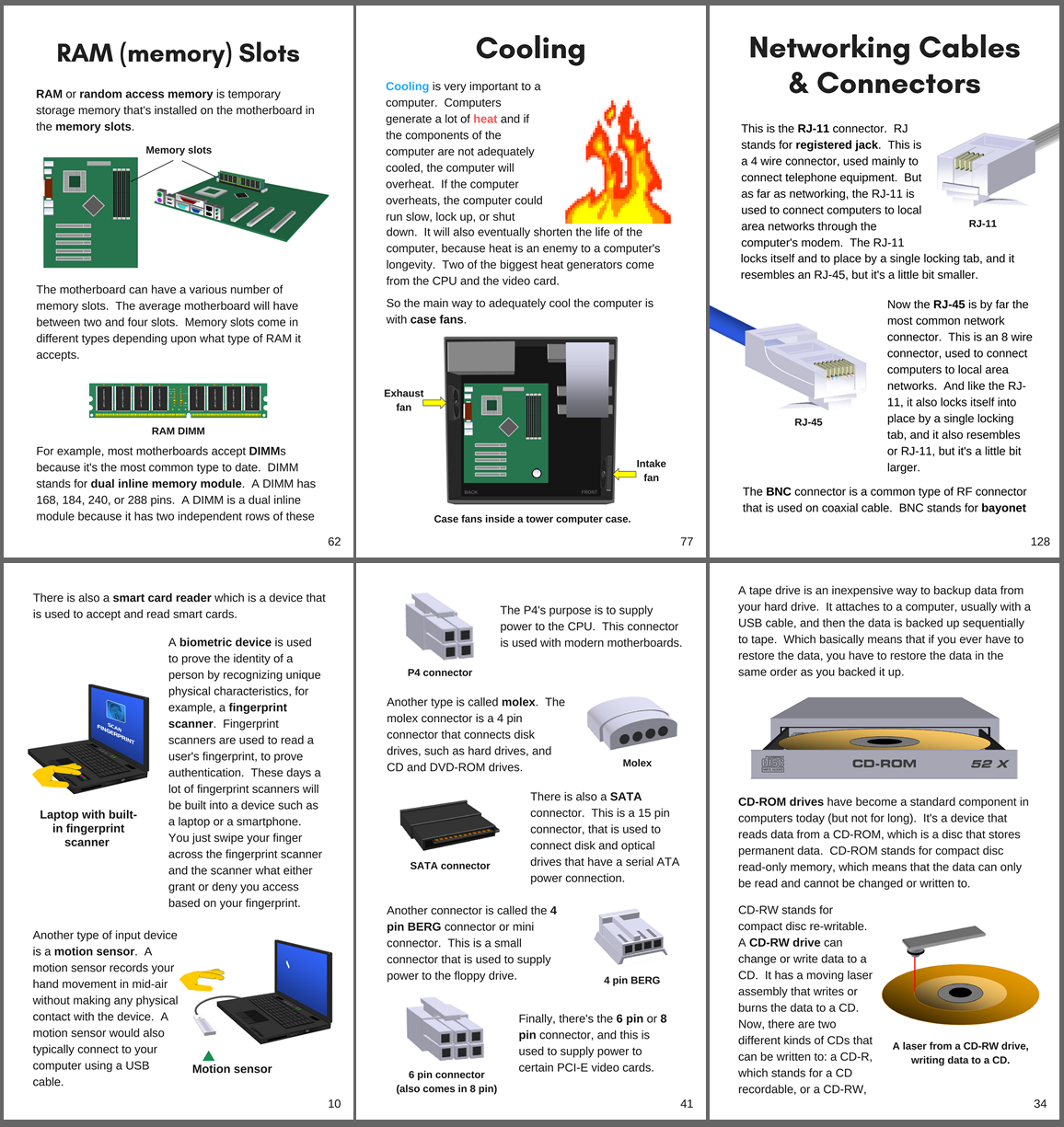 Comptia A Network Ebook At Power Supply Form Factor Input Devices Peripherals Monitors Printers Storage Mobile Laptop Issues Motherboard I O Interfaces